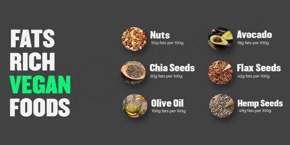 Fats Rich in Vegan Foods