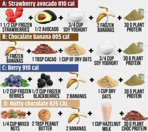High Calories Vegan Smoothies