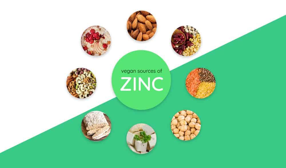 Vegan sources of zinc