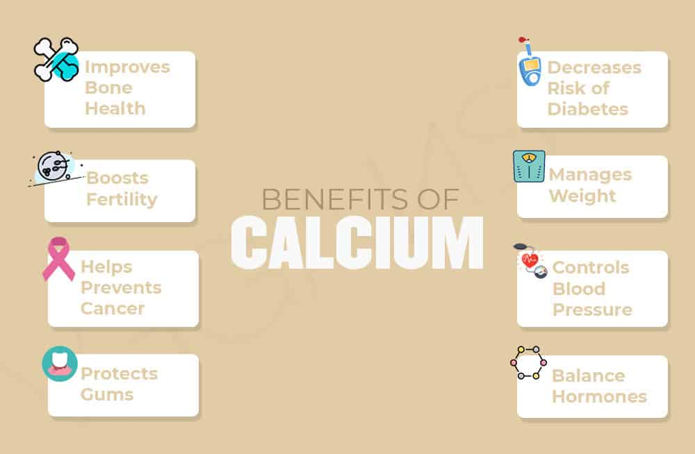 Benefits-of-Calcium