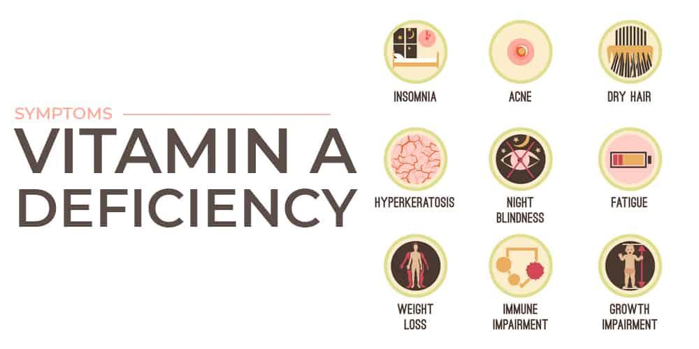 Symptoms of Vitamin A Deficiency in Vegans