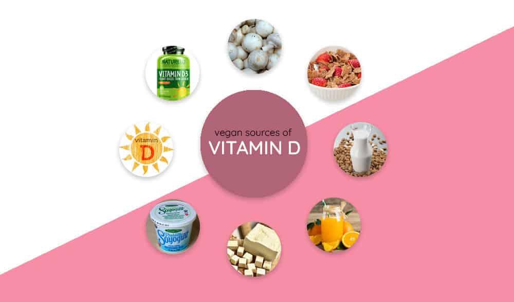Vegan sources of Vitamin D