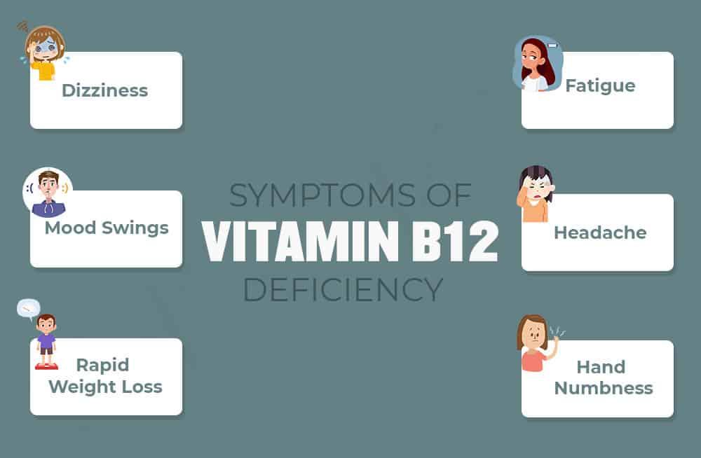 Symptoms of Vitamin B12 Deificiency