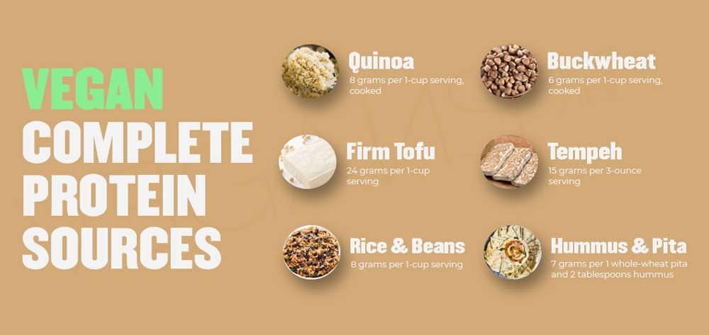 Vegan Complete Source of Protein
