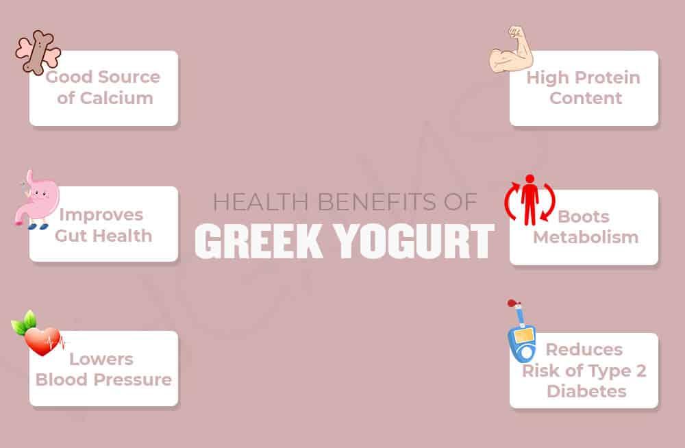 Is Greek Yogurt Vegan? Is Greek Yogurt Dairy Free?